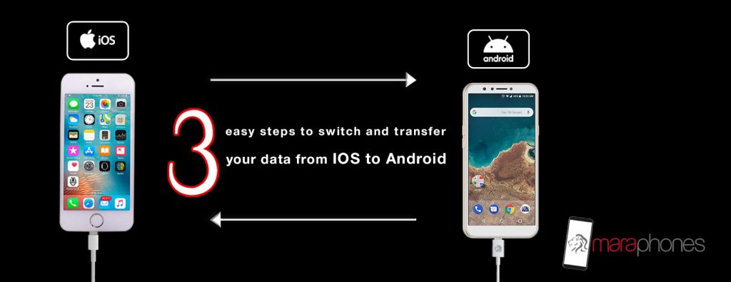 Data-Transfer Ios to Android